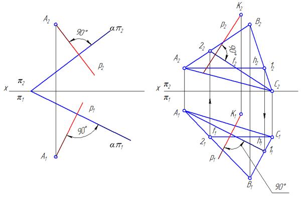 Перпендикулярная прямая по отношению к плоскости 161