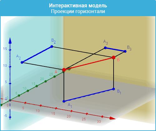 NG-Lection2-Geogebra1