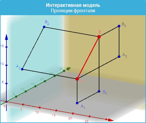 NG-Lection2-Geogebra2