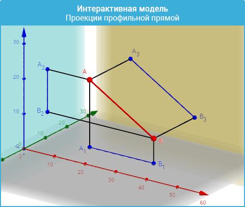 NG-Lection2-Geogebra3