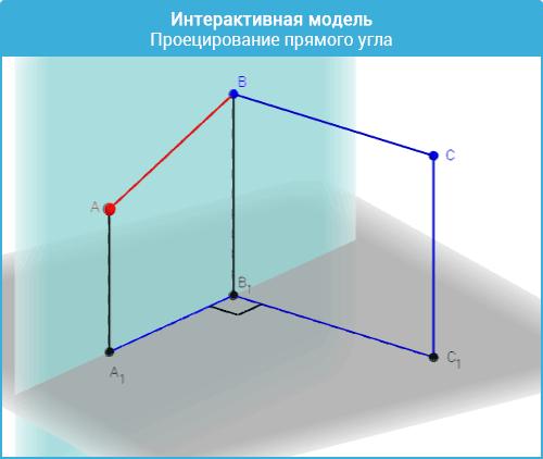 NG-Lection2-Geogebra5