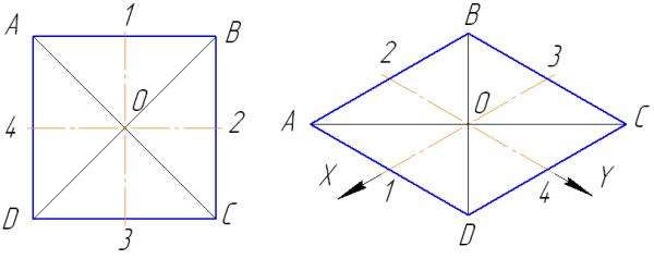 aks_kvadr1